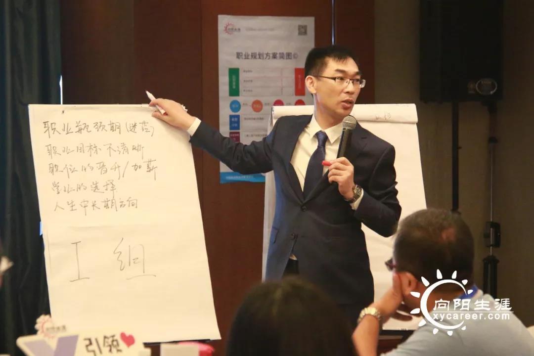 ccdm中国职业规划师主讲师洪向阳